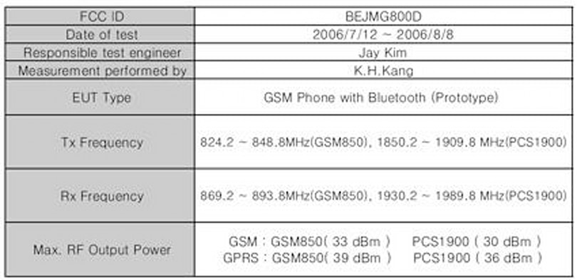 FCC approves a GSM 850 / 1900 Chocolate?