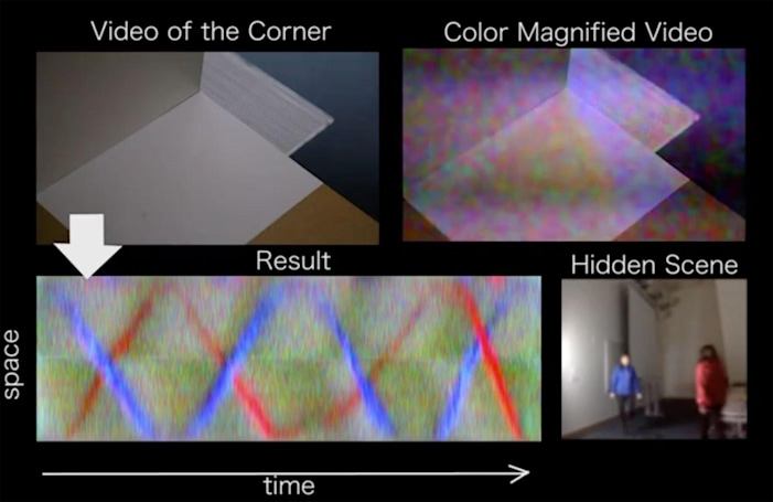 New camera tech could help self-driving cars see around corners