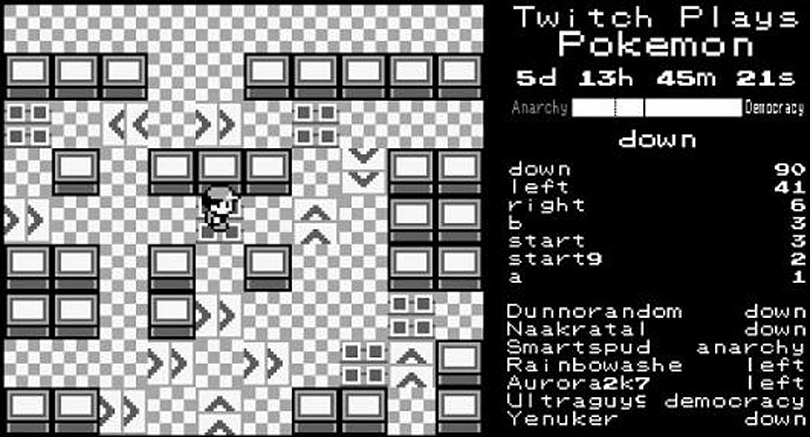 Twitch Plays Pokemon levels up to 75k concurrent viewers, learns democracy