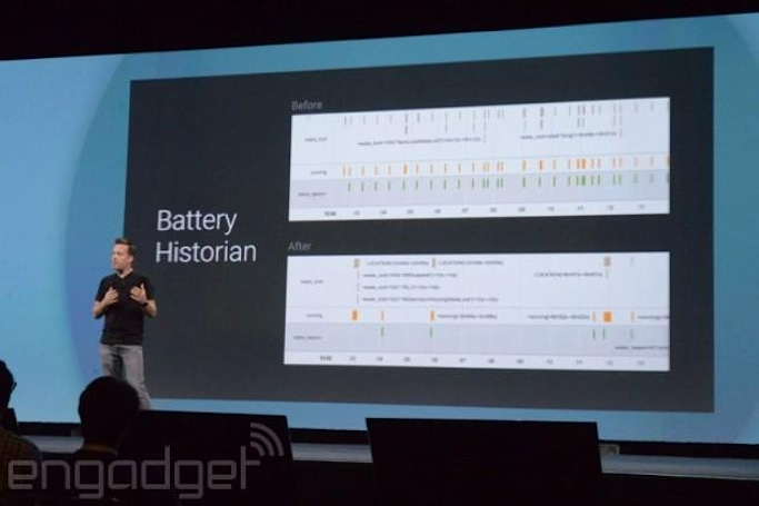 Android L can squeeze out 90 extra minutes of battery life with a new mode