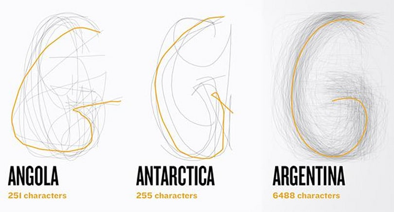 Bic boils down the world's handwriting into one average typeface
