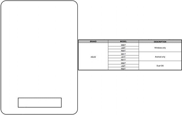 ASUS tablet reaches the FCC with options to run Android, Windows or both