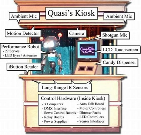 "Researchers unveil emotive, interactive robot: ""Quasi"""