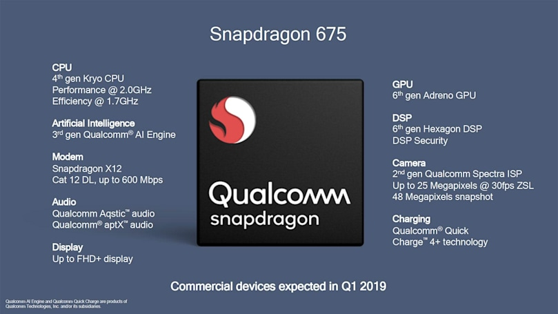 Qualcomm's Snapdragon 675 rides the multi-camera and gaming trend