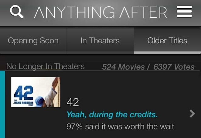 Movie fans will love Anything After for iOS