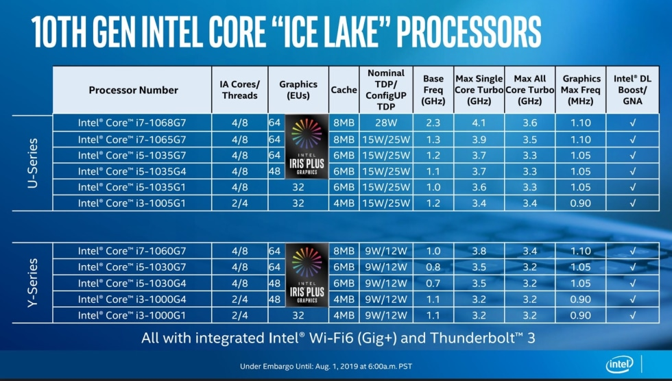 Intel Unveils Its First 10th Gen Laptop Cpus Engadget