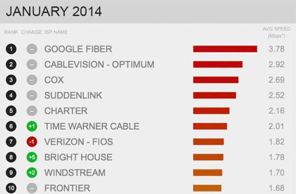 Why the FCC Might Intervene in the Netflix-Comcast Deal