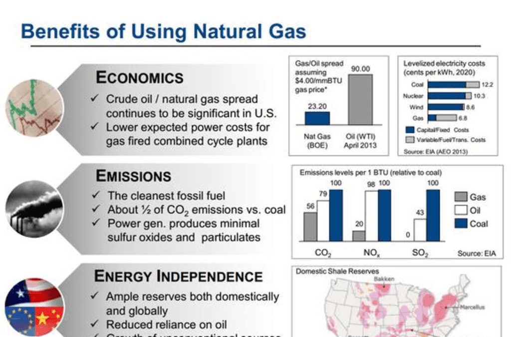 2 Big Reasons Why Natural Gas Should Fuel our Future - AOL