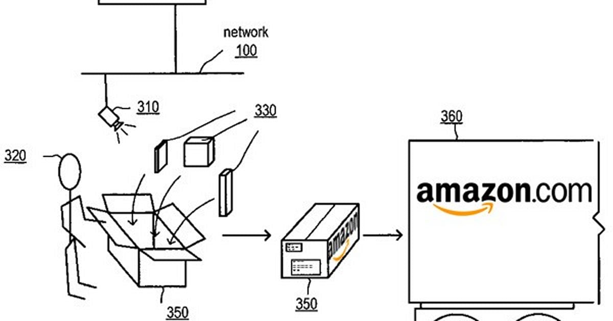 Amazon patents packaging surveillance, says it's for our
