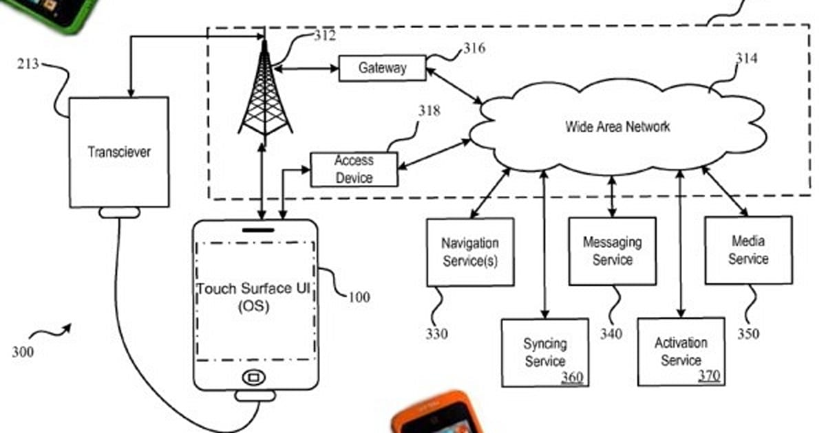 Apple patent app hints at iPod-based phones, Peel 520