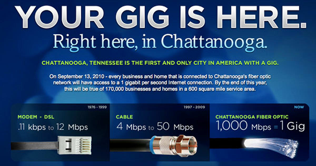 Chattanooga becomes home to 1Gbps internet service, just