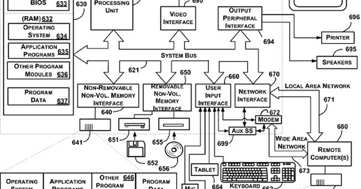 Microsoft patent application points to fast-booting