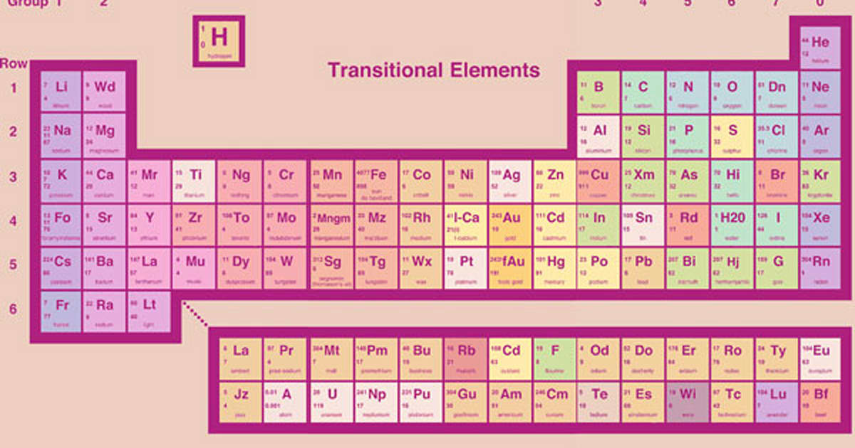 Periodic table an alien periodic table answers periodic table of new periodic table element names confirmed textbook makers sigh urtaz Gallery