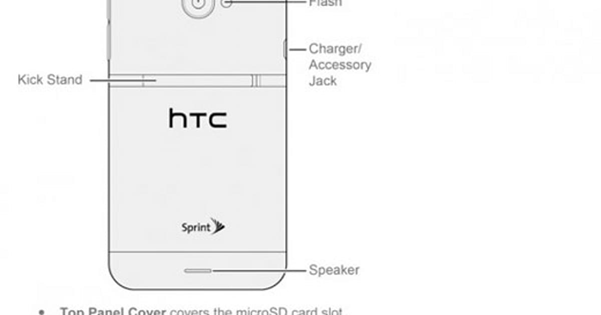 Htc one user guide htc one user guide.