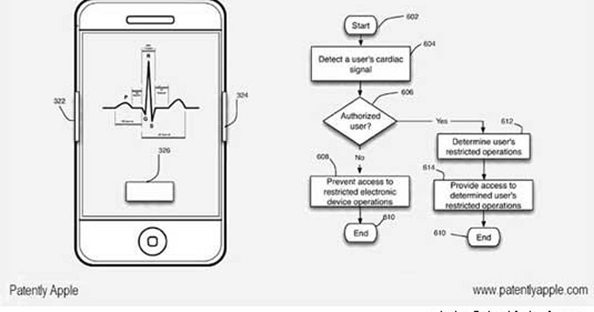 Apple's biometric heartbeat patent: And the beat goes on