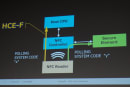海外の格安スマホでもFeliCaが利用可能になる? 「HCE-F」の正体を探る:モバイル決済最前線