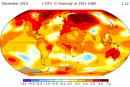 2019 年是史上第二熱的一年