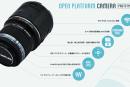 Olympus 鏡頭相機原型變「圓」了,持續廣徵大家一同發揮創意!