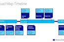 Microsoft posts Windows Embedded 8 Industry Release Preview