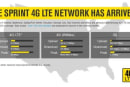 Sprint announces 4G LTE for 9 new cities