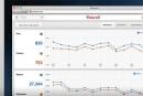 Pinterest unveils web analytics, offers insight into visitor pinning behavior