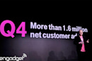 T-Mobile has best quarter in 8 years, added 1.6 million net customers in Q4