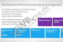 Nokia leak suggests there's something between Windows Phone 7.8 and 8