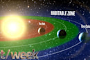 Alt-week 16.11.13: Need another Earth-like planet? Study says there could be plenty