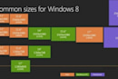 Shocker: Windows 8 will be 'retina' display friendly