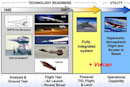 DARPA's Vulcan engine combines turbo jet with scramjet, faces will melt
