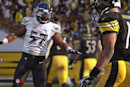 EA Access offers six pre-launch hours with Madden NFL 15