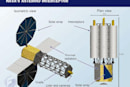 NASA draws up plans for nuke-packing asteroid interceptor