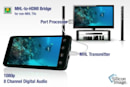 Silicon Image pushes new MHL 2.0 chips for phones and HDTVs with 1080p60 video, faster charging