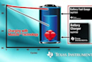 Texas Instruments brings fast charging, extended life to Li-ion batteries