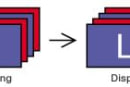 HD 101: The difference between sequential and side by side 3D