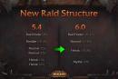Raid design evolution and Warlords of Draenor