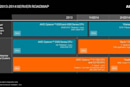 AMD details first ARM-based server chip: up to 16 helpings of Cortex-A57 clocked at 2GHz