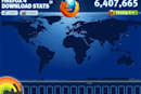 Firefox 4 clocks up 7.1 million downloads within first 24 hours, fails to beat Firefox 3 record (updated)