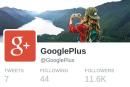 Google+ opens a Twitter account