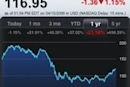 AOL Daily Finance app raises the bar for iPhone investment tools