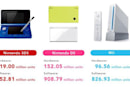 Nintendo Q1 results: Wii sales cut in half since 2011, but 3DS sales more than double