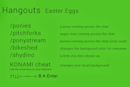 Hangouts Easter Eggs put dinos and ponies in your chat