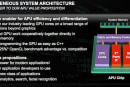 AMD's new plan: focus on tablets, cloud computing and developing markets