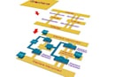 Scientists show how to make an integrated circuit using only graphene