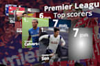 Premier League top scorer: The race for the golden boot