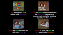 AIが「原始家族フリントストーン」のアニメを文字から製作