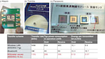 Hitachi, Panasonic and Toshiba to deliver 60GHz wireless products in 2H 2010