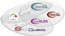 OpenGL 4.0 arrives, brings more opportunities for general purpose GPU action