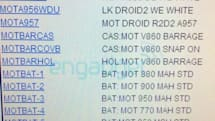 Droid Pro is the global Droid 2: the evidence grows