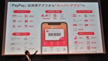 ヤフーとLINEの統合で注目される「スーパーアプリ」とは何か(佐野正弘)